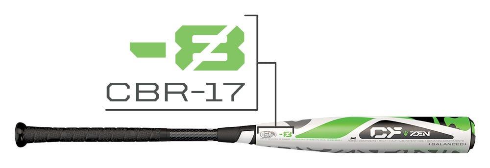 CBR17