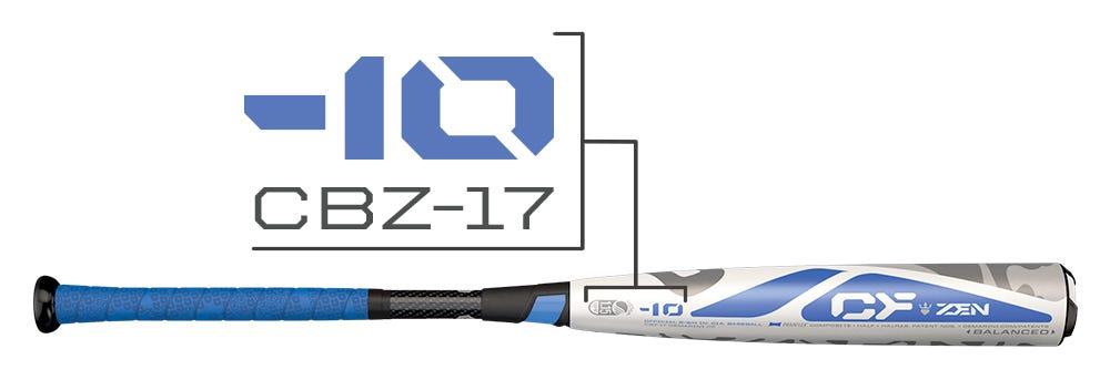 CBZ17